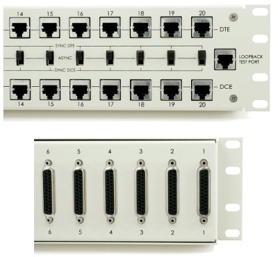 PP20A/SYNC-DTE/DCE Overview